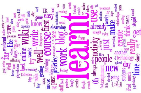 [Wordle for this blog]
