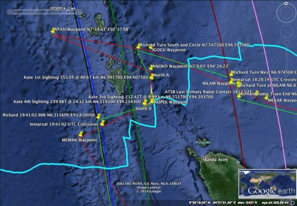 Stew Stoddart: Graphic Representation of simulated MH370 Flight Path.